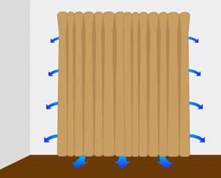 カーテンの隙間からの冷気
